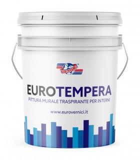 Eurotempera